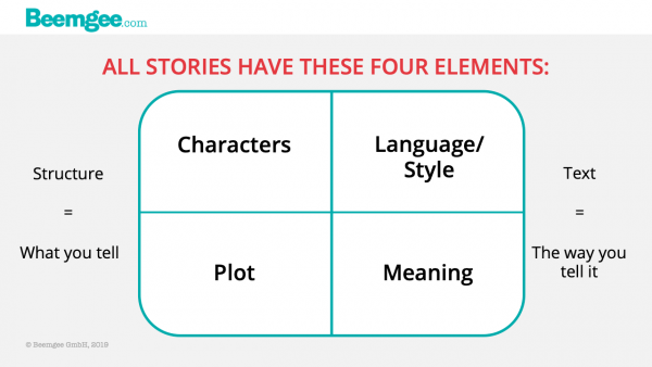 Meaning in Stories